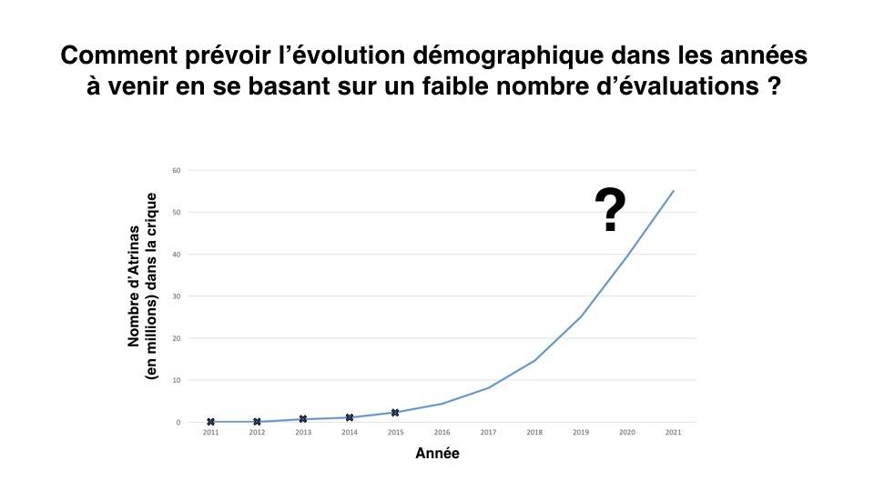 Diapo Prevision FR.001